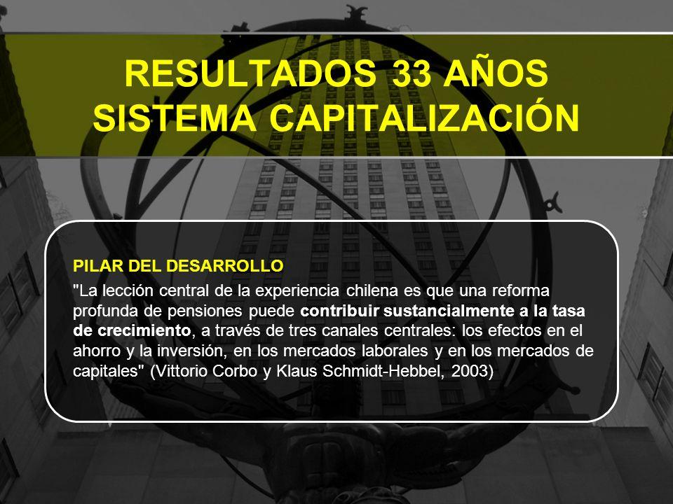 RESULTADOS 33 AÑOS SISTEMA CAPITALIZACIÓN PILAR DEL DESARROLLO La lección central de la experiencia chilena es que una reforma profunda de pensiones puede contribuir sustancialmente a la tasa de crecimiento, a través de tres canales centrales: los efectos en el ahorro y la inversión, en los mercados laborales y en los mercados de capitales (Vittorio Corbo y Klaus Schmidt-Hebbel, 2003)