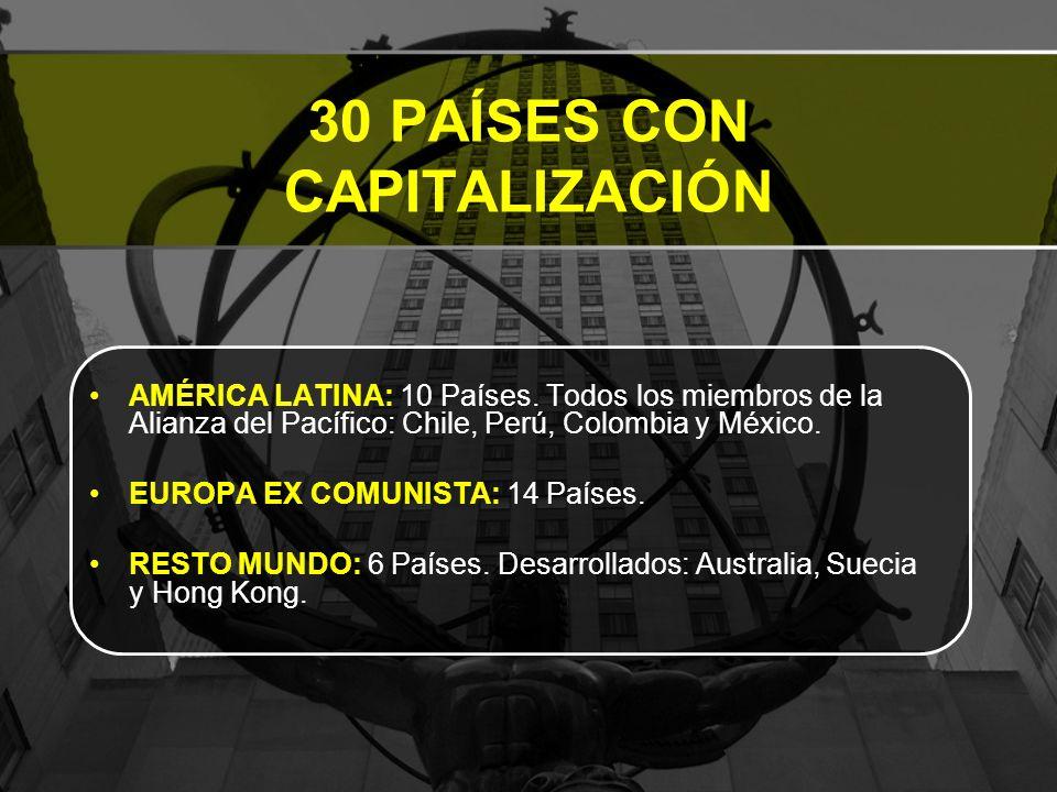 30 PAÍSES CON CAPITALIZACIÓN AMÉRICA LATINA: 10 Países.