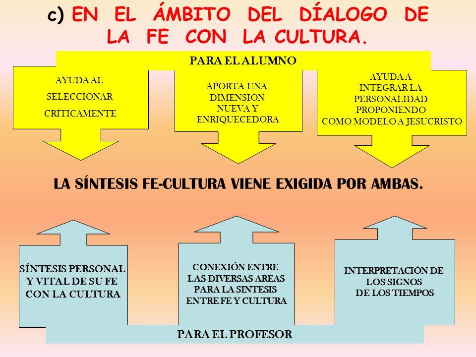 c) EN EL ÁMBITO DEL DÍALOGO DE LA FE CON LA CULTURA. LA SÍNTESIS FE-CULTURA VIENE EXIGIDA POR AMBAS. SÍNTESIS PERSONAL Y VITAL DE SU FE CON LA CULTURA