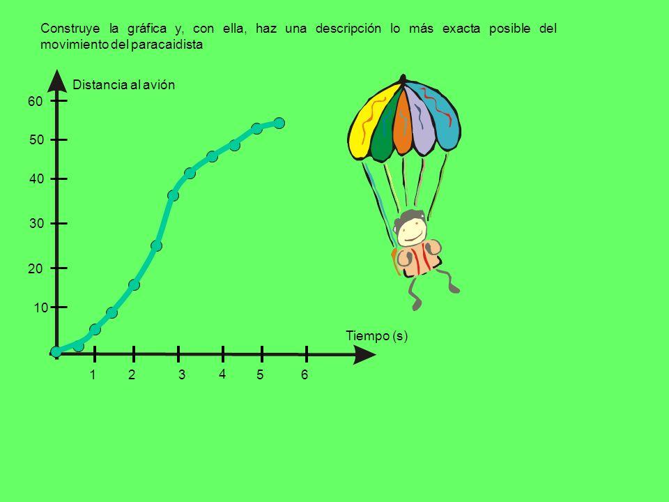 Las gráficas siguientes son las versiones dadas por dos amigos de un mismo paseo: Una de ellas es errónea o imposible.