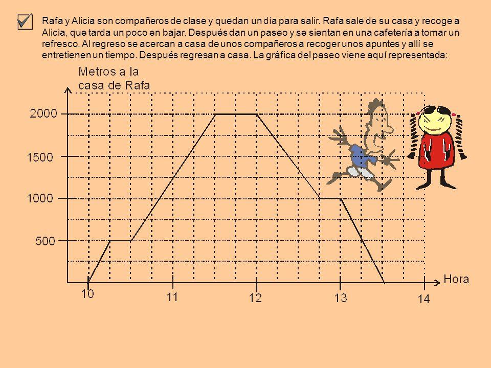 ¿Cuál es el dominio de la función.¿y la imagen. ¿En qué intervalos la función es decreciente.