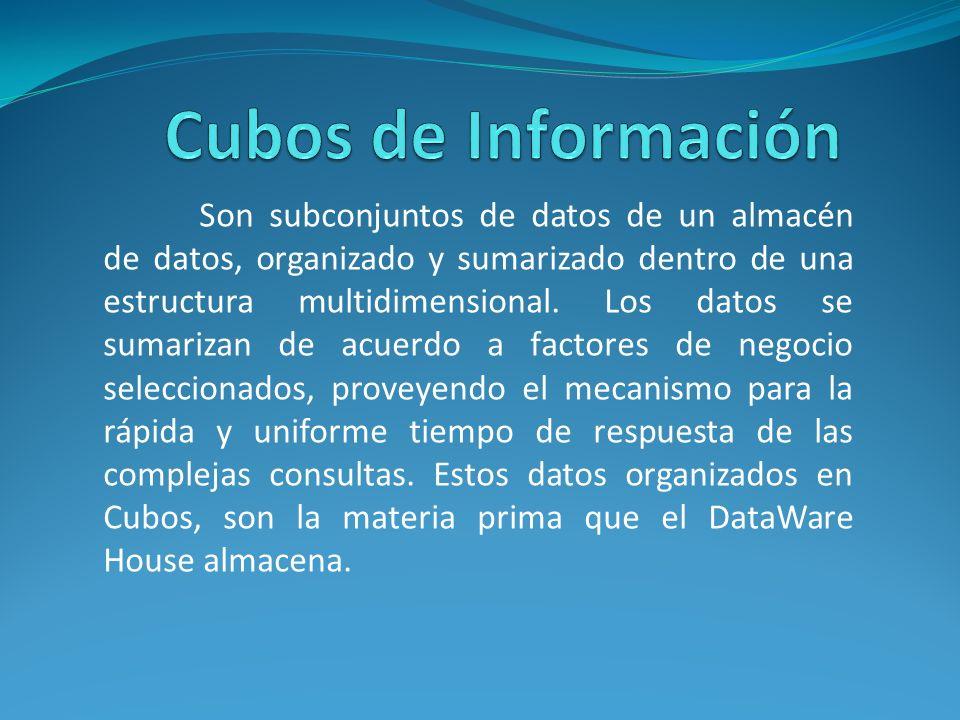 Son subconjuntos de datos de un almacén de datos, organizado y sumarizado dentro de una estructura multidimensional. Los datos se sumarizan de acuerdo