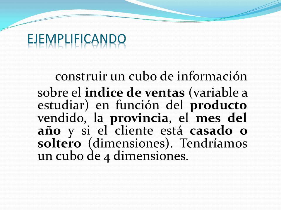construir un cubo de información sobre el indice de ventas (variable a estudiar) en función del producto vendido, la provincia, el mes del año y si el