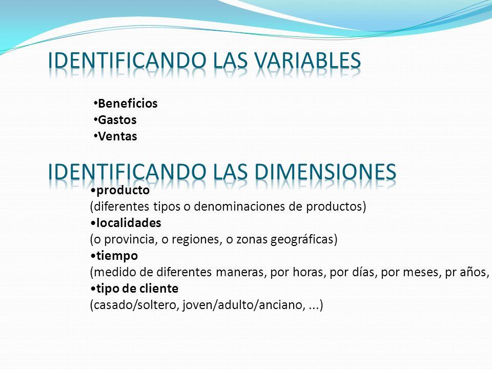 Beneficios Gastos Ventas producto (diferentes tipos o denominaciones de productos) localidades (o provincia, o regiones, o zonas geográficas) tiempo (