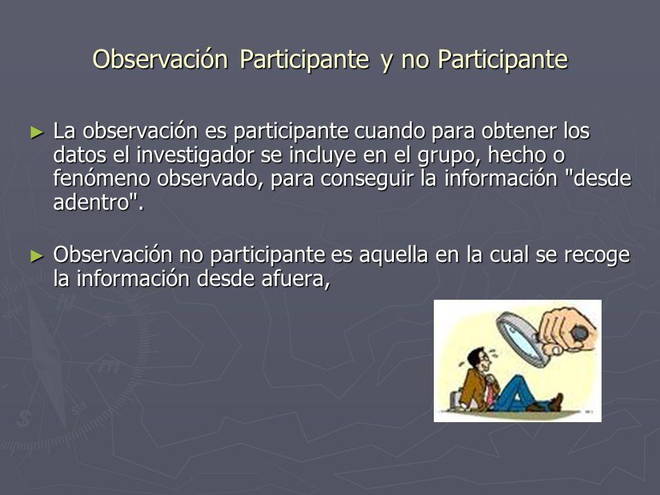 Observación Participante y no Participante La observación es participante cuando para obtener los datos el investigador se incluye en el grupo, hecho
