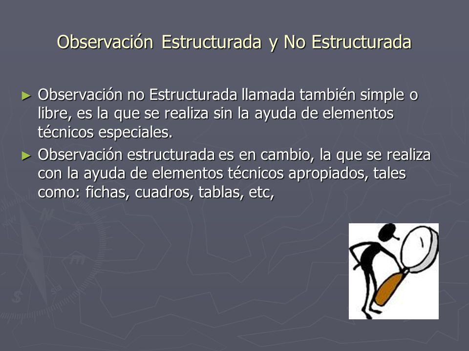 Observación Estructurada y No Estructurada Observación no Estructurada llamada también simple o libre, es la que se realiza sin la ayuda de elementos