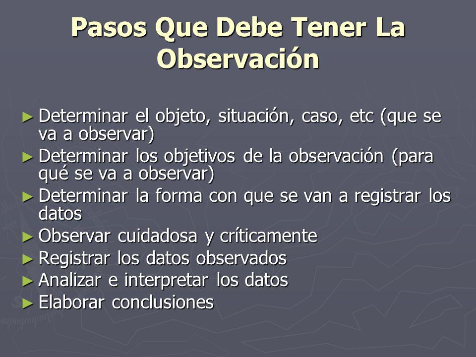 Pasos Que Debe Tener La Observación Determinar el objeto, situación, caso, etc (que se va a observar) Determinar el objeto, situación, caso, etc (que