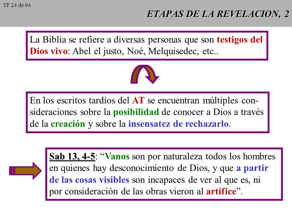 ETAPAS DE LA REVELACION, 1 Dios se dio a conocer a nuestros primeros padres. Los revistió de gracia y justicia, y les invitó a vivir en una íntima com