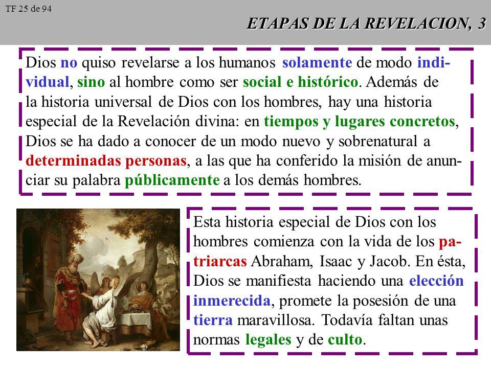 ETAPAS DE LA REVELACION, 2 La Biblia se refiere a diversas personas que son testigos del Dios vivo: Abel el justo, Noé, Melquisedec, etc.. En los escr