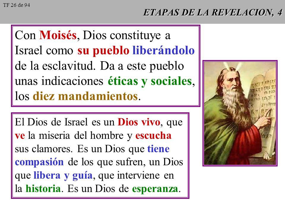 ETAPAS DE LA REVELACION, 3 Dios no quiso revelarse a los humanos solamente de modo indi- vidual, sino al hombre como ser social e histórico. Además de