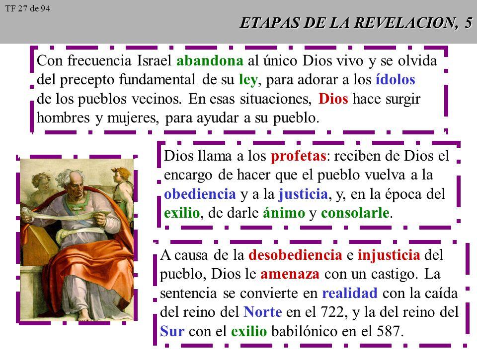ETAPAS DE LA REVELACION, 4 Con Moisés, Dios constituye a Israel como su pueblo liberándolo de la esclavitud. Da a este pueblo unas indicaciones éticas