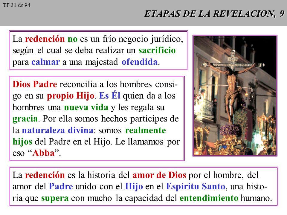 ETAPAS DE LA REVELACION, 8 En el NT, Dios se nos manifiesta como Padre, Hijo y Espíritu Santo. Cristo vive y actúa con constante refe- rencia al Padre