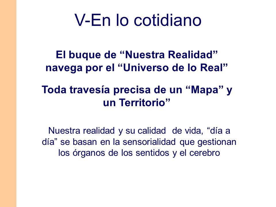 El buque de Nuestra Realidad navega por el Universo de lo Real Toda travesía precisa de un Mapa y un Territorio V-En lo cotidiano Nuestra realidad y s