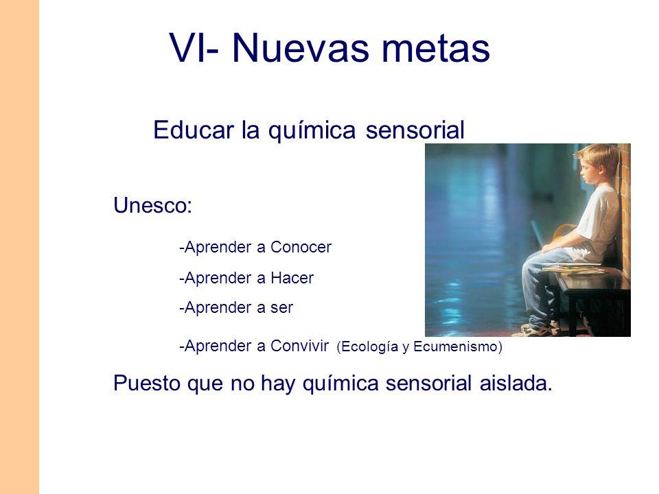 Unesco: -Aprender a Conocer -Aprender a Hacer -Aprender a ser -Aprender a Convivir (Ecología y Ecumenismo) Puesto que no hay química sensorial aislada