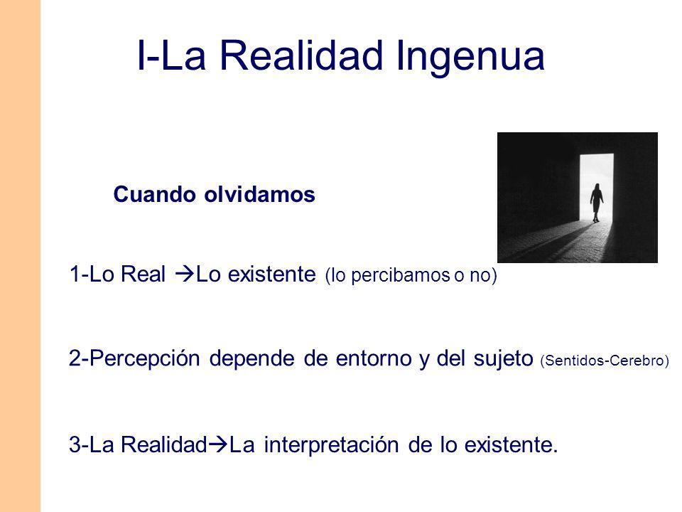 Es cuando desarrollamos la Realidad Ingenua Realidad ingenua =/= Realismo ingénuo (Percibimos el mundo como lo percibimos porque es así) Y creemos que solo existe lo que percibimos Creamos nuestra interpretación Ingenua de lo real I-La Realidad Ingenua