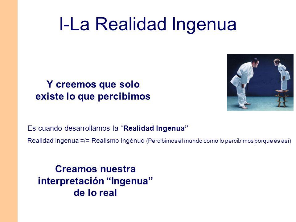 Es cuando desarrollamos la Realidad Ingenua Realidad ingenua =/= Realismo ingénuo (Percibimos el mundo como lo percibimos porque es así) Y creemos que