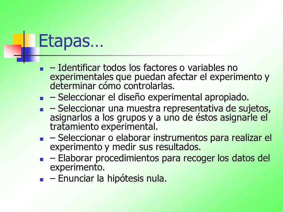 Etapas… – Identificar todos los factores o variables no experimentales que puedan afectar el experimento y determinar cómo controlarlas. – Seleccionar