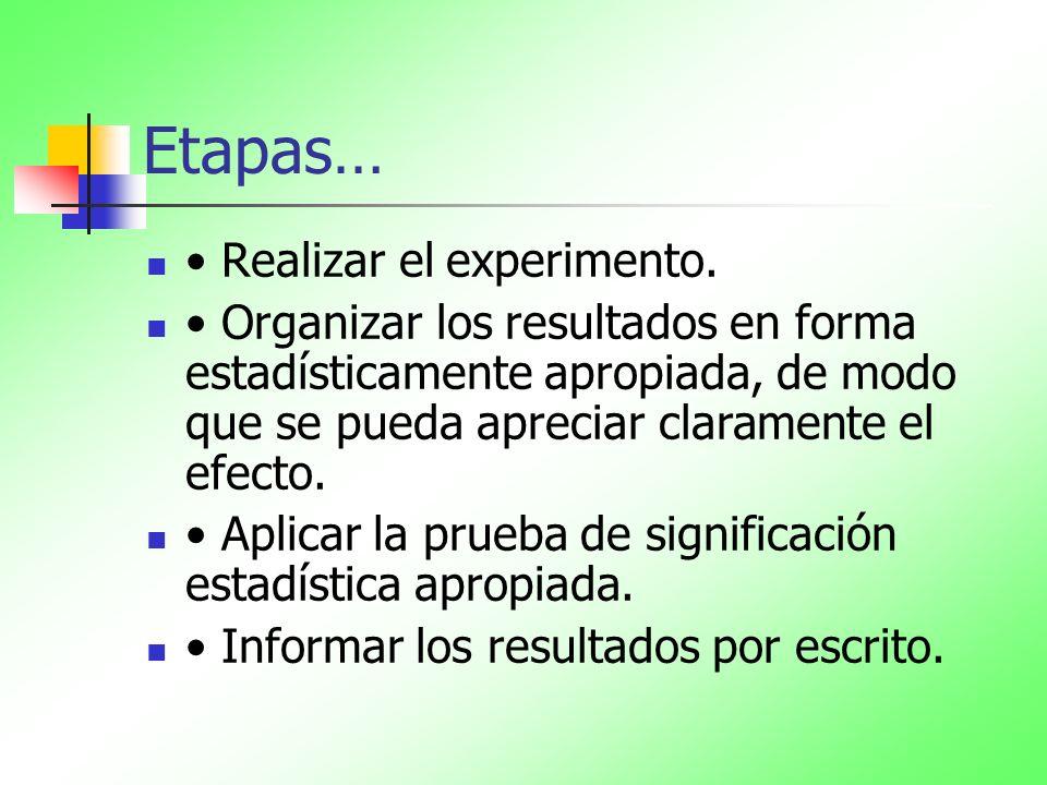 Etapas… Realizar el experimento. Organizar los resultados en forma estadísticamente apropiada, de modo que se pueda apreciar claramente el efecto. Apl