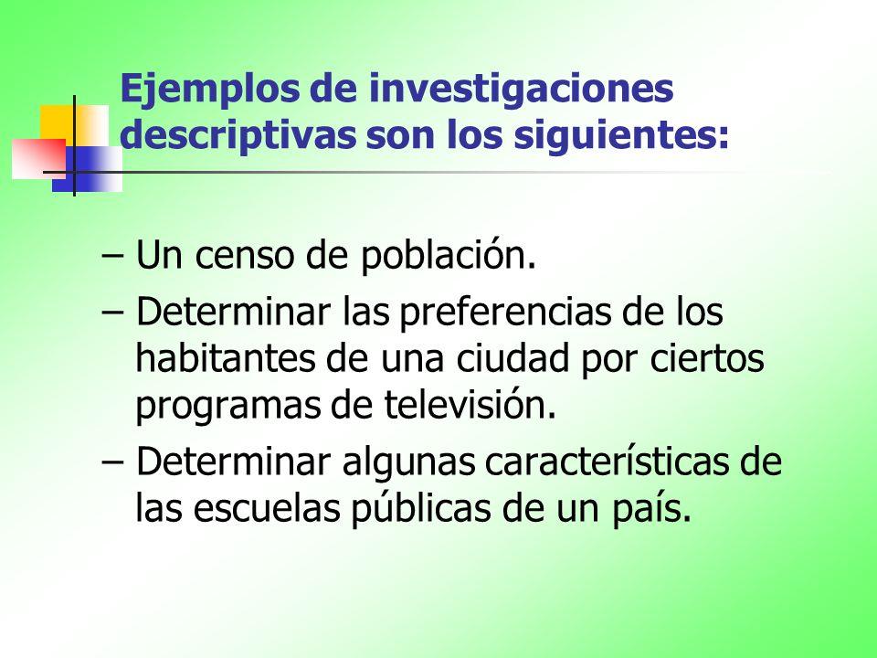 Ejemplos de investigaciones descriptivas son los siguientes: – Un censo de población. – Determinar las preferencias de los habitantes de una ciudad po