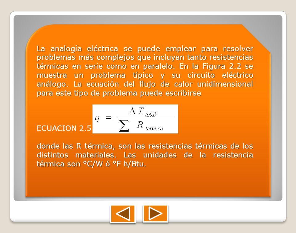 La analogía eléctrica se puede emplear para resolver problemas más complejos que incluyan tanto resistencias térmicas en serie como en paralelo. En la