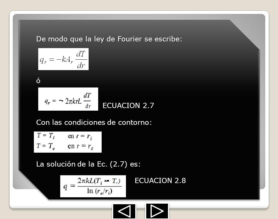 De modo que la ley de Fourier se escribe: ó ECUACION 2.7 ECUACION 2.7 Con las condiciones de contorno: La solución de la Ec. (2.7) es: ECUACION 2.8 De