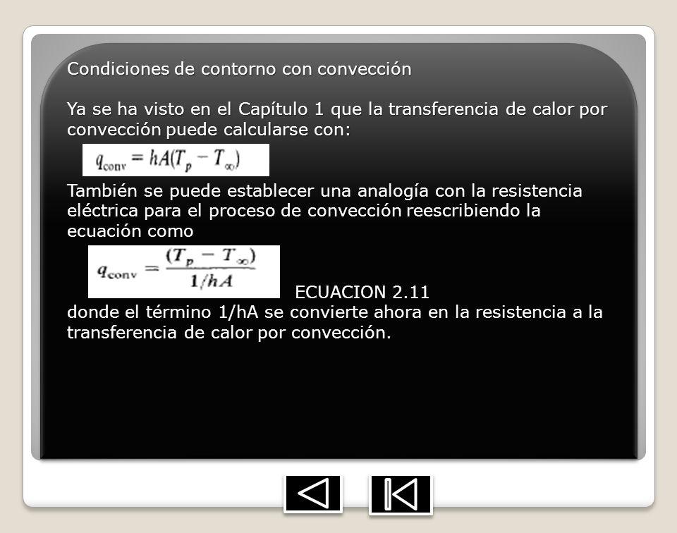 Condiciones de contorno con convección Ya se ha visto en el Capítulo 1 que la transferencia de calor por convección puede calcularse con: También se p
