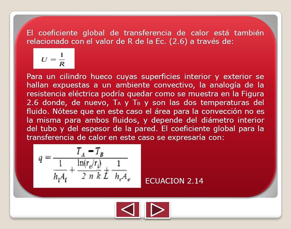 El coeficiente global de transferencia de calor está también relacionado con el valor de R de la Ec. (2.6) a través de: Para un cilindro hueco cuyas s