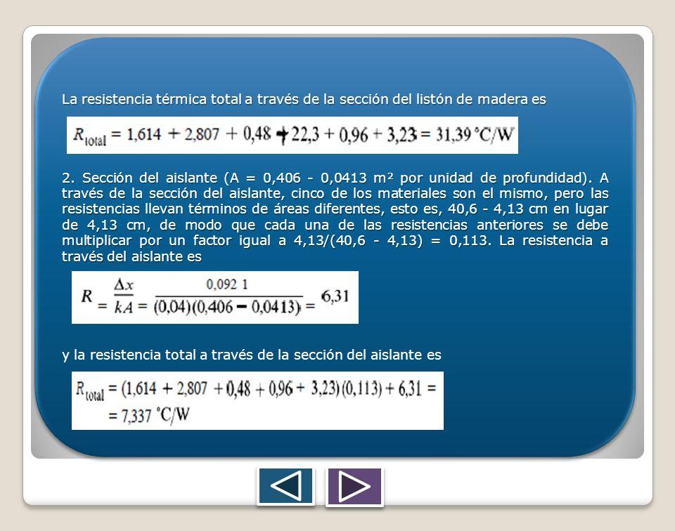 La resistencia térmica total a través de la sección del listón de madera es 2. Sección del aislante (A = 0,406 - 0,0413 m² por unidad de profundidad).