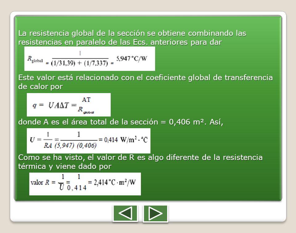 La resistencia global de la sección se obtiene combinando las resistencias en paralelo de las Ecs. anteriores para dar Este valor está relacionado con