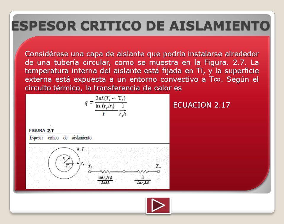 Considérese una capa de aislante que podría instalarse alrededor de una tubería circular, como se muestra en la Figura. 2.7. La temperatura interna de