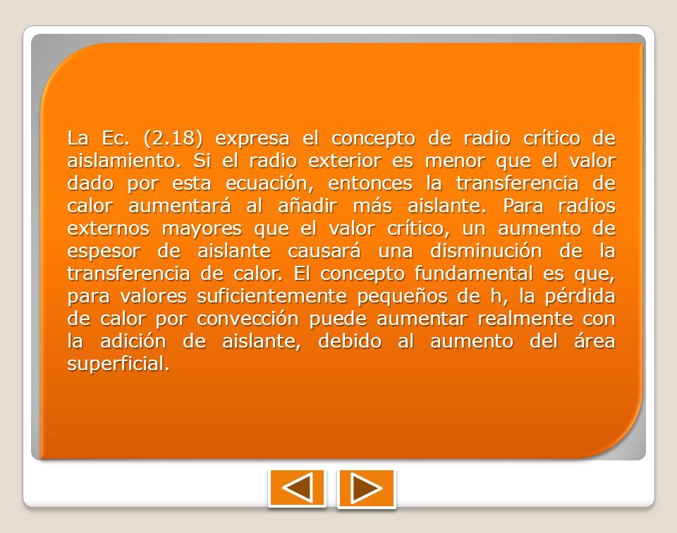 La Ec. (2.18) expresa el concepto de radio crítico de aislamiento. Si el radio exterior es menor que el valor dado por esta ecuación, entonces la tran