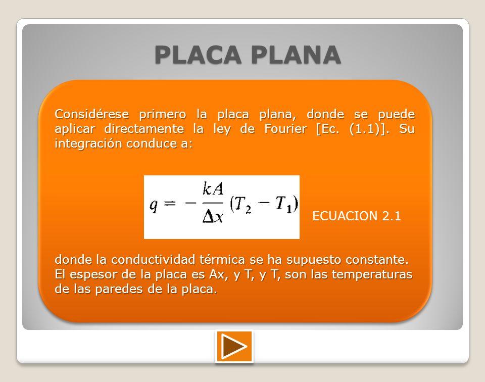 PLACA PLANA Considérese primero la placa plana, donde se puede aplicar directamente la ley de Fourier [Ec. (1.1)]. Su integración conduce a: ECUACION