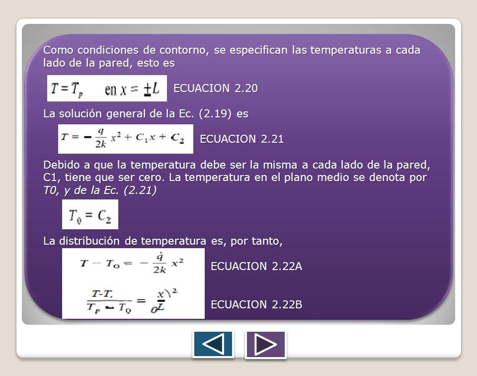 Como condiciones de contorno, se especifican las temperaturas a cada lado de la pared, esto es ECUACION 2.20 ECUACION 2.20 La solución general de la E