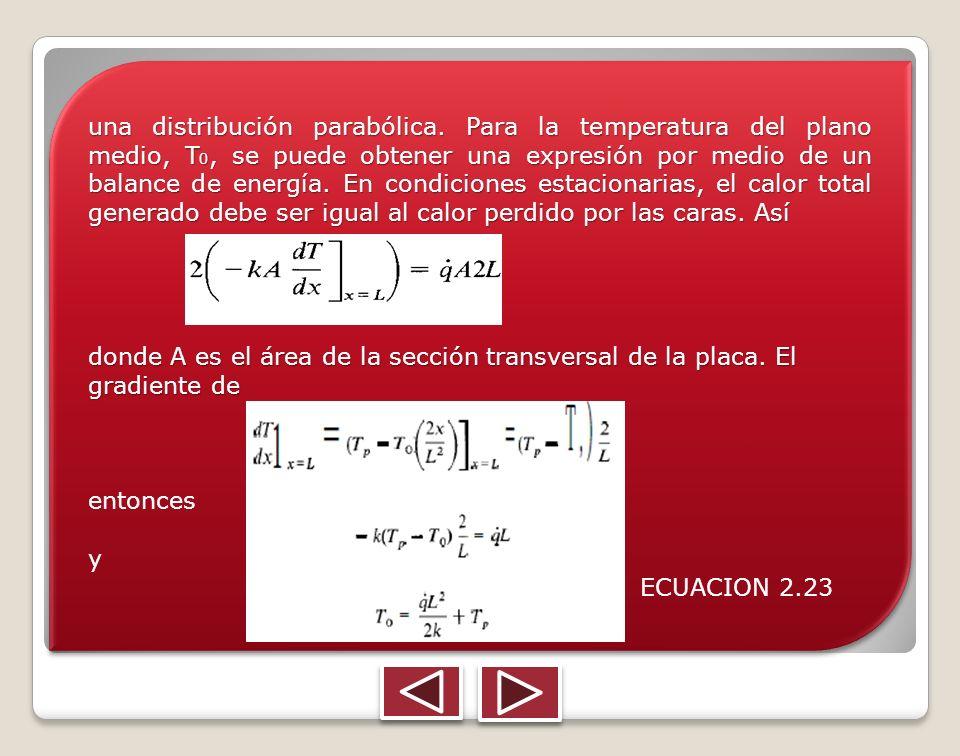 una distribución parabólica. Para la temperatura del plano medio, T 0, se puede obtener una expresión por medio de un balance de energía. En condicion