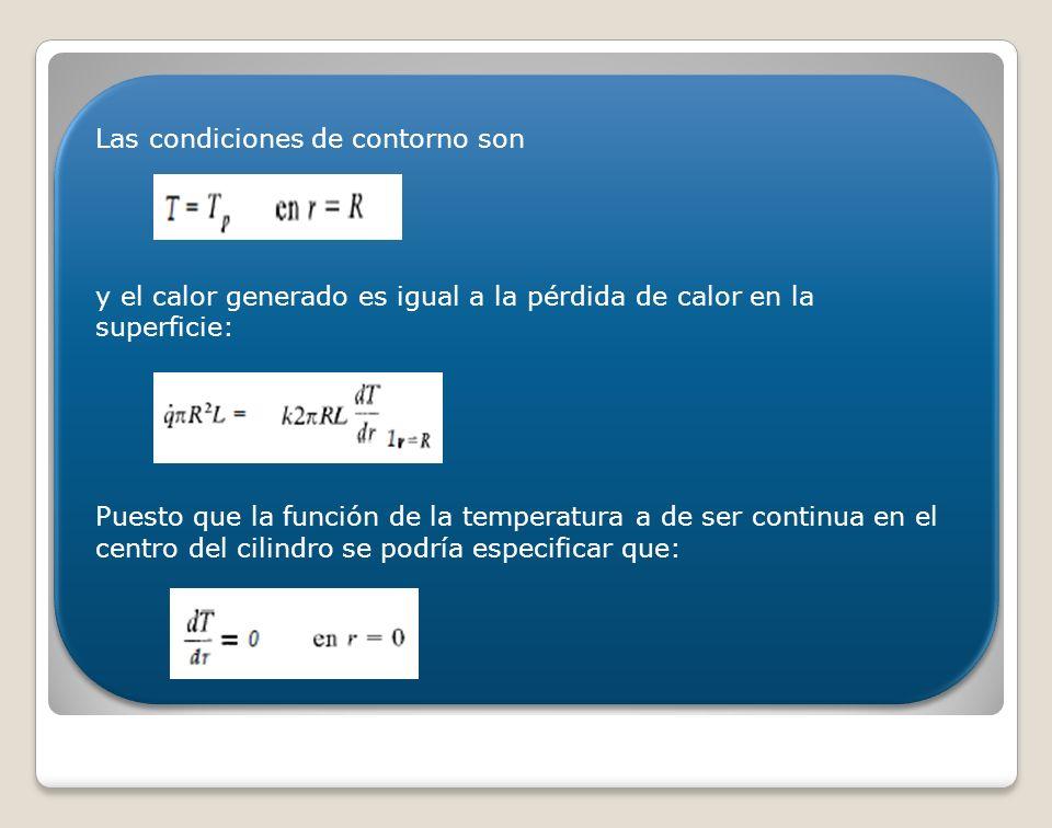 Las condiciones de contorno son y el calor generado es igual a la pérdida de calor en la superficie: Puesto que la función de la temperatura a de ser