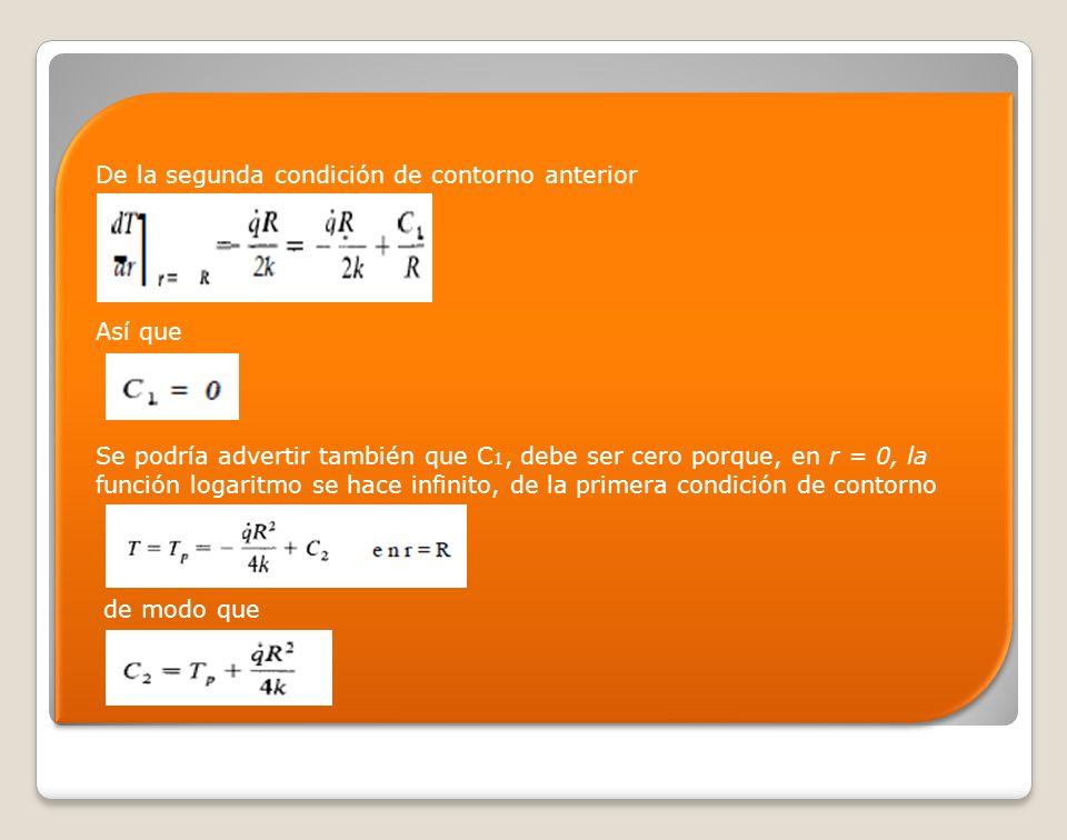 De la segunda condición de contorno anterior Así que Se podría advertir también que C 1, debe ser cero porque, en r = 0, la función logaritmo se hace