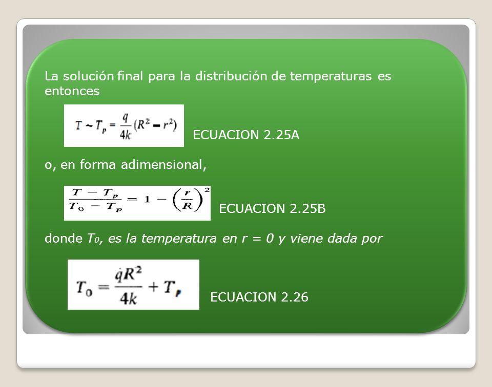 La solución final para la distribución de temperaturas es entonces ECUACION 2.25A o, en forma adimensional, ECUACION 2.25B donde T 0, es la temperatur