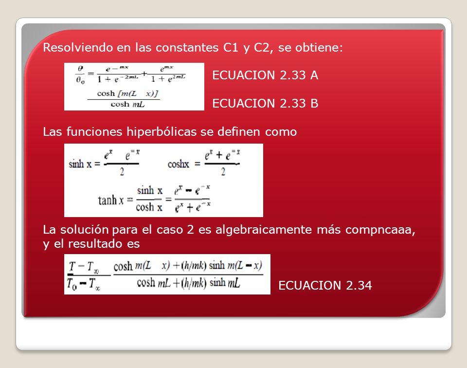 Resolviendo en las constantes C1 y C2, se obtiene: ECUACION 2.33 A ECUACION 2.33 B Las funciones hiperbólicas se definen como La solución para el caso