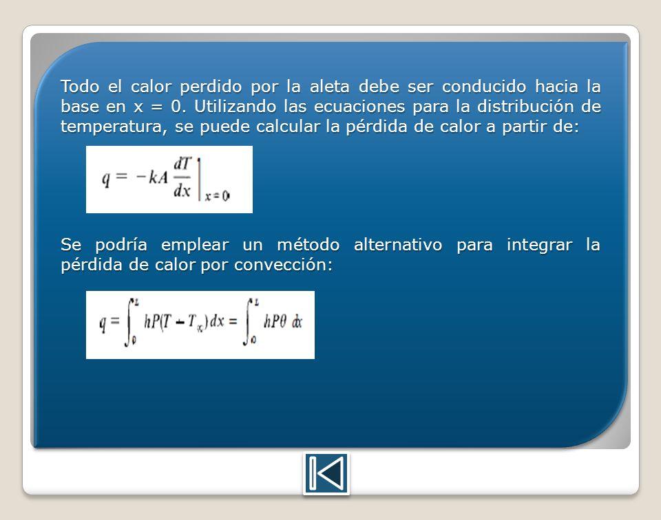 Todo el calor perdido por la aleta debe ser conducido hacia la base en x = 0. Utilizando las ecuaciones para la distribución de temperatura, se puede