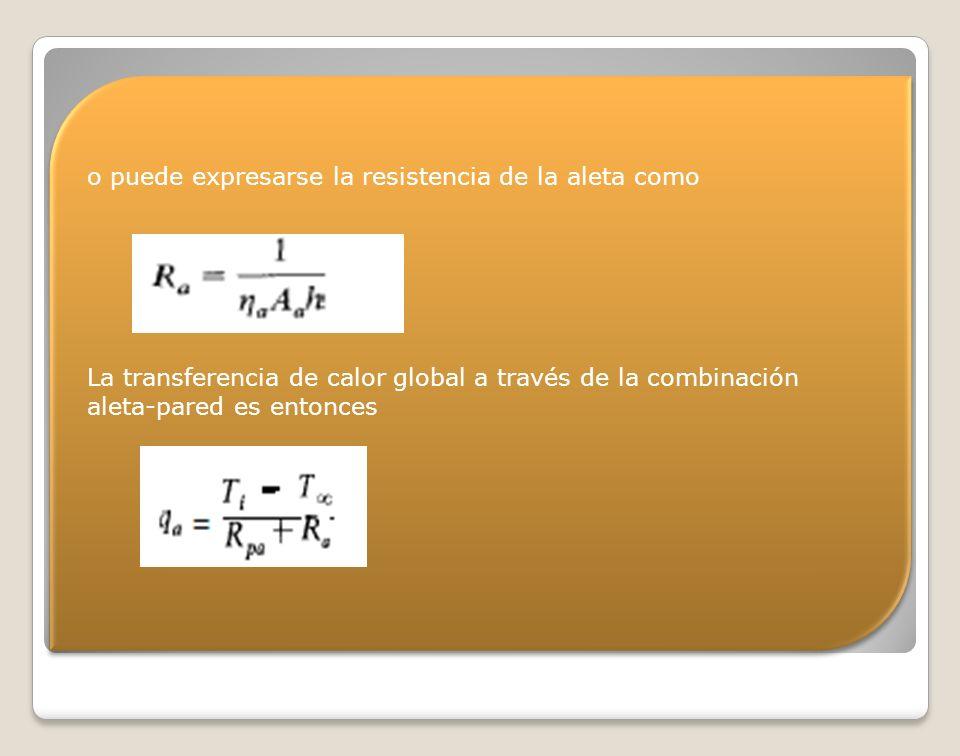 o puede expresarse la resistencia de la aleta como La transferencia de calor global a través de la combinación aleta-pared es entonces o puede expresa