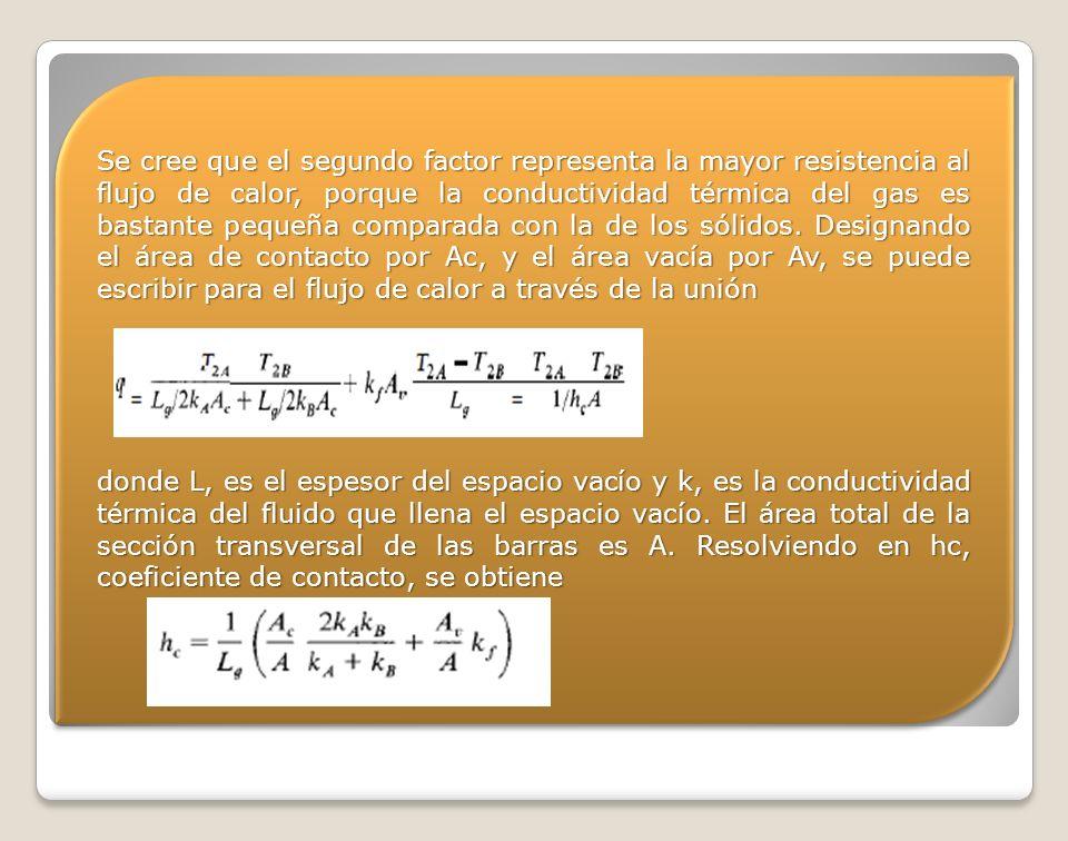 Se cree que el segundo factor representa la mayor resistencia al flujo de calor, porque la conductividad térmica del gas es bastante pequeña comparada