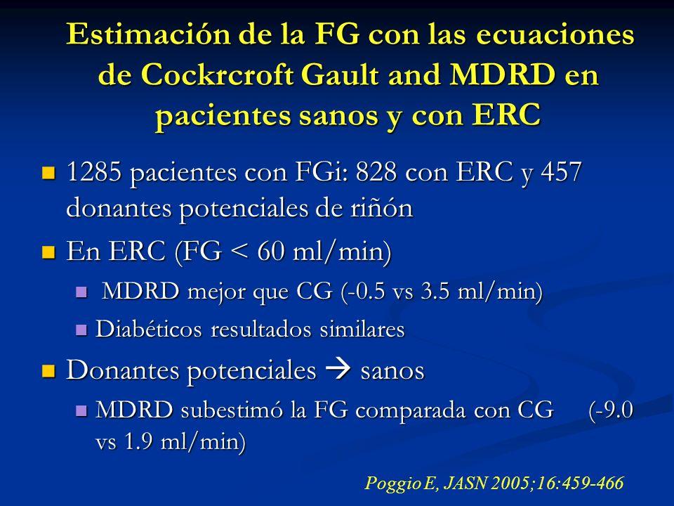 1285 pacientes con FGi: 828 con ERC y 457 donantes potenciales de riñón 1285 pacientes con FGi: 828 con ERC y 457 donantes potenciales de riñón En ERC