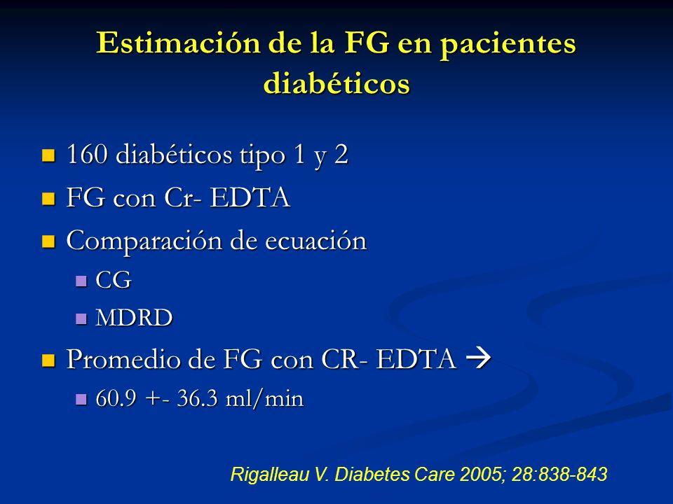 Estimación de la FG en pacientes diabéticos 160 diabéticos tipo 1 y 2 160 diabéticos tipo 1 y 2 FG con Cr- EDTA FG con Cr- EDTA Comparación de ecuació