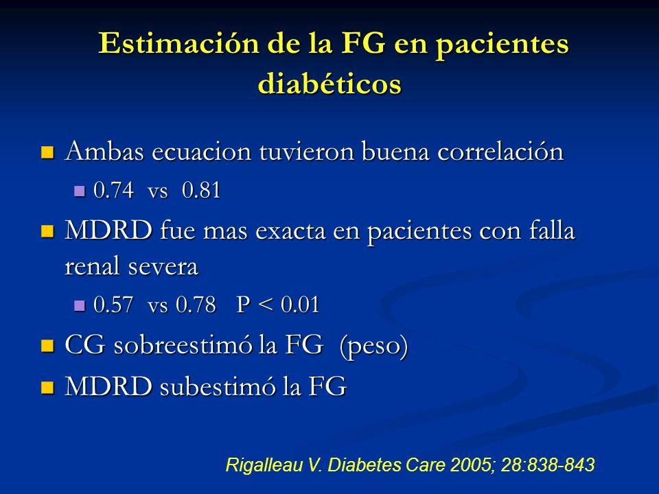 Ambas ecuacion tuvieron buena correlación Ambas ecuacion tuvieron buena correlación 0.74 vs 0.81 0.74 vs 0.81 MDRD fue mas exacta en pacientes con fal
