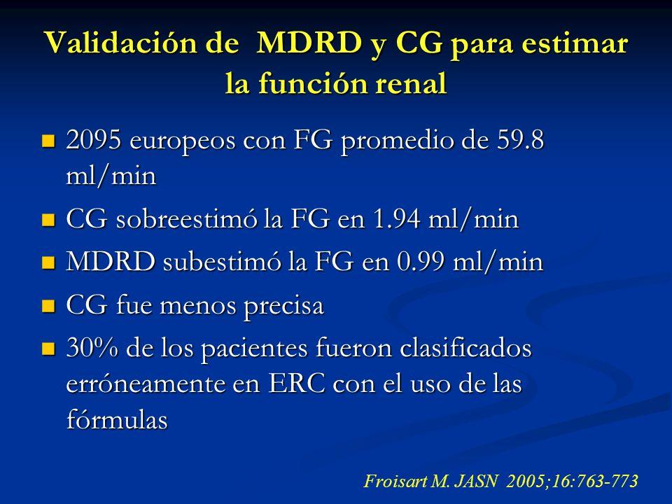 Validación de MDRD y CG para estimar la función renal 2095 europeos con FG promedio de 59.8 ml/min 2095 europeos con FG promedio de 59.8 ml/min CG sob