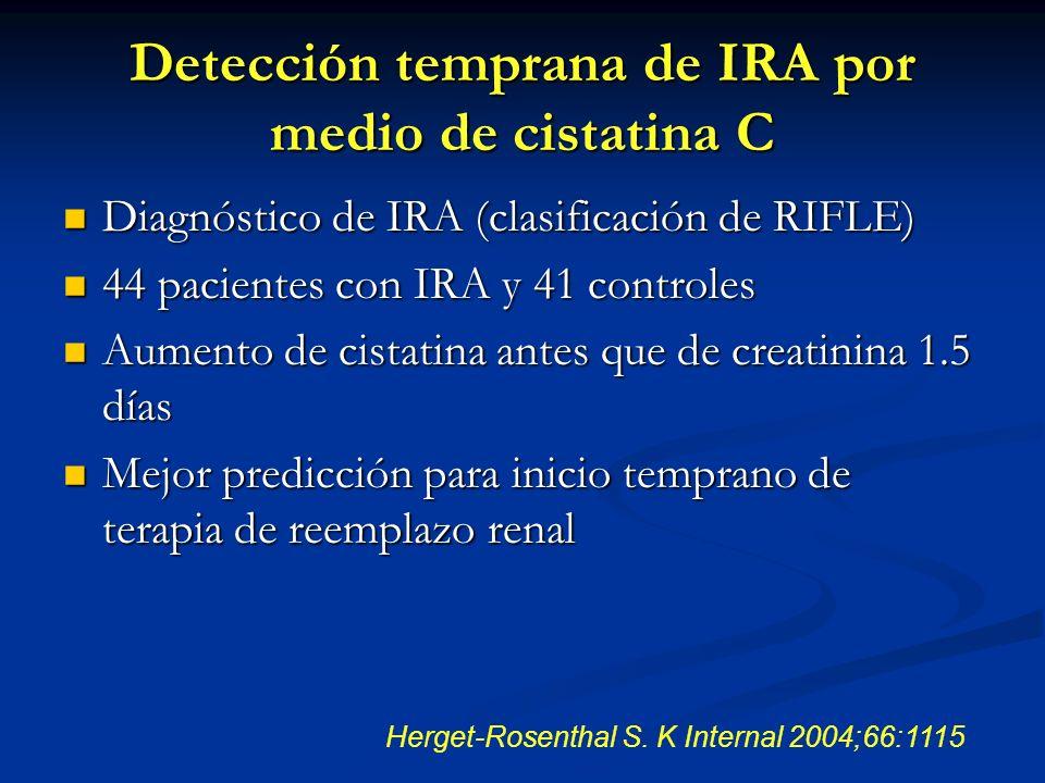 Detección temprana de IRA por medio de cistatina C Diagnóstico de IRA (clasificación de RIFLE) Diagnóstico de IRA (clasificación de RIFLE) 44 paciente
