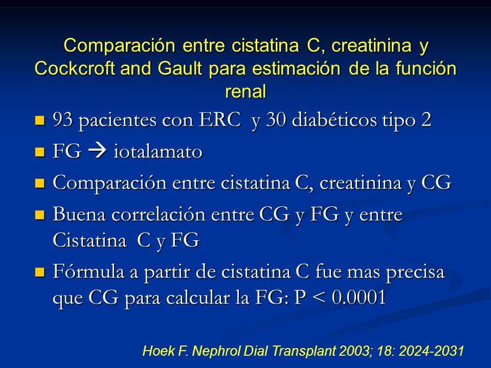 Comparación entre cistatina C, creatinina y Cockcroft and Gault para estimación de la función renal 93 pacientes con ERC y 30 diabéticos tipo 2 93 pac