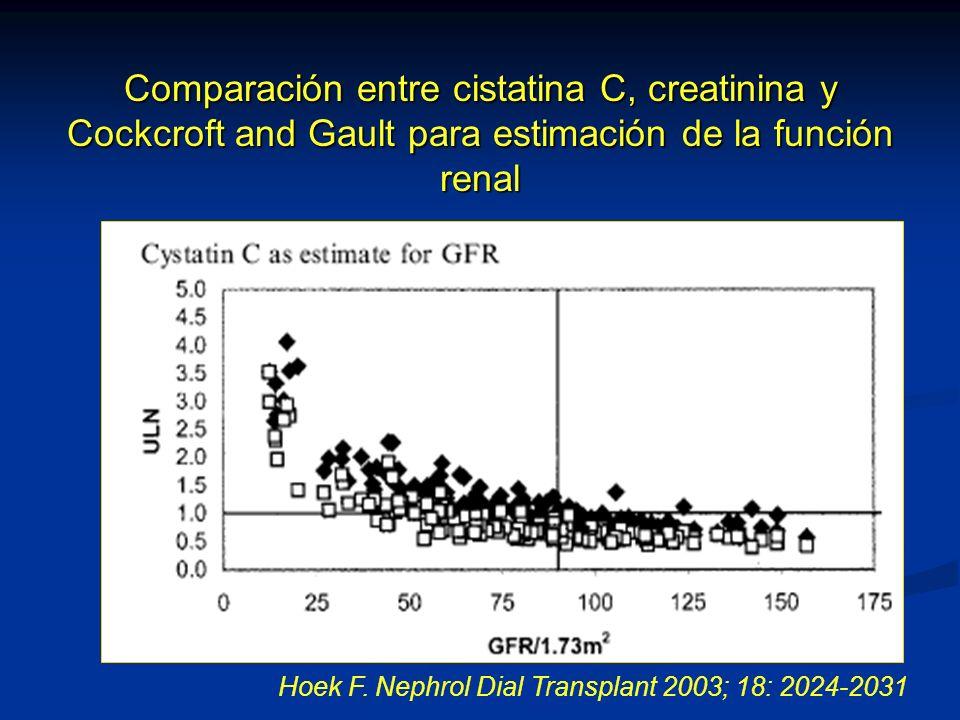 Comparación entre cistatina C, creatinina y Cockcroft and Gault para estimación de la función renal Hoek F. Nephrol Dial Transplant 2003; 18: 2024-203