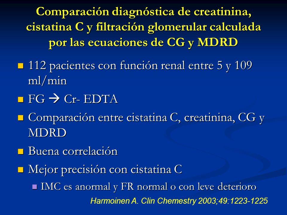 Comparación diagnóstica de creatinina, cistatina C y filtración glomerular calculada por las ecuaciones de CG y MDRD 112 pacientes con función renal e