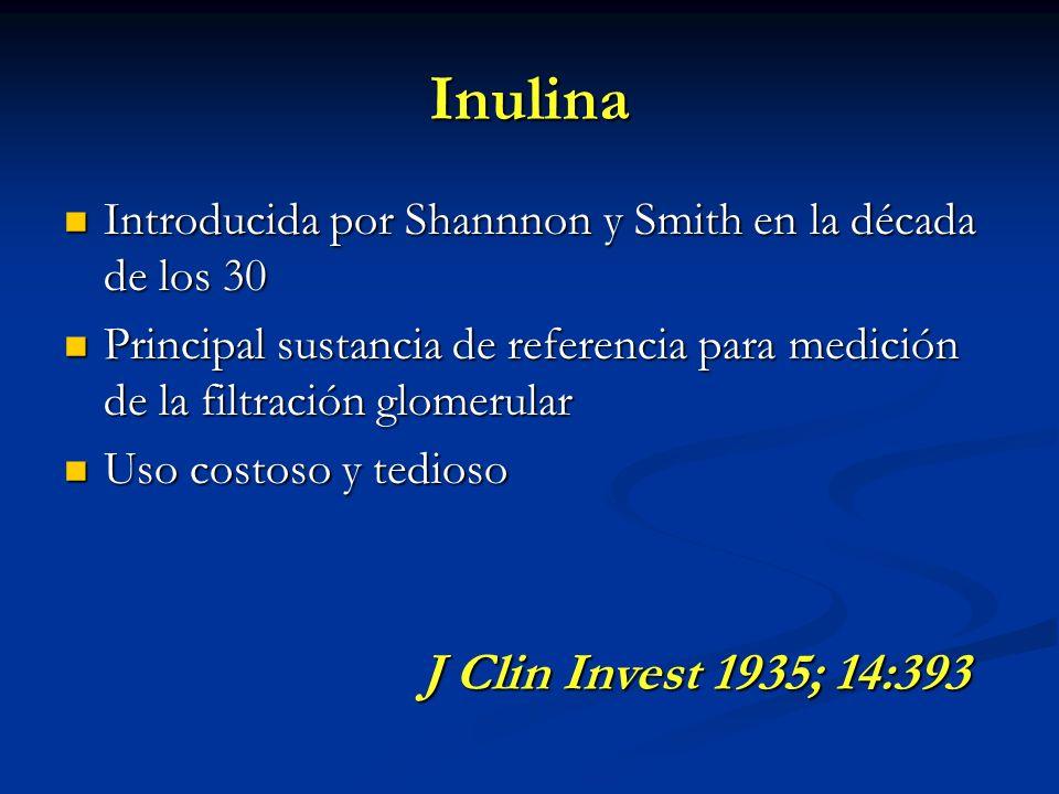 Inulina Introducida por Shannnon y Smith en la década de los 30 Introducida por Shannnon y Smith en la década de los 30 Principal sustancia de referen